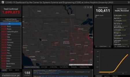 图片截自美国约翰斯·霍普金斯大学实时数据网站。